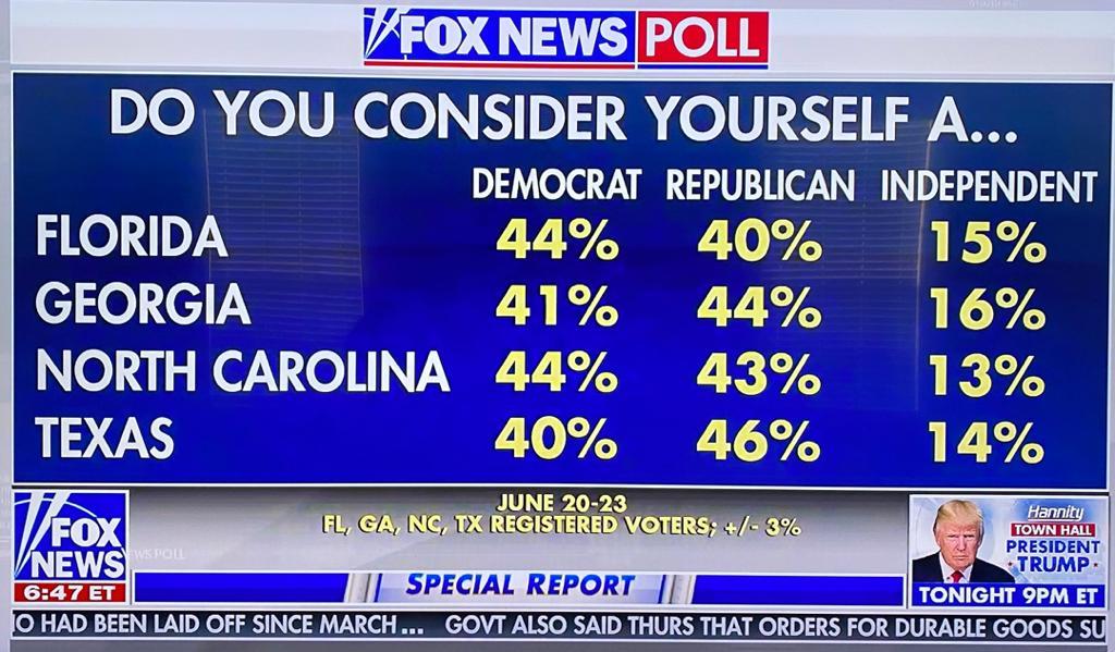 Encuestas revelan el mal momento que vive Trump
